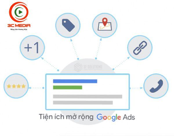 hiệu quả quảng cáo